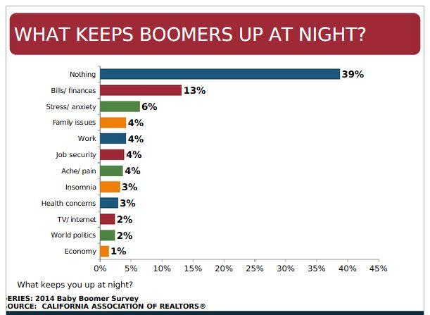 boomers12