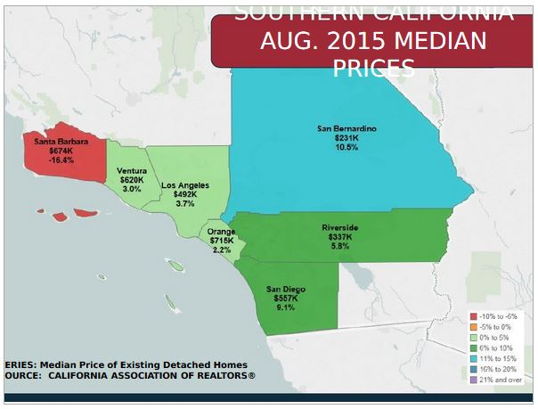 socal prices