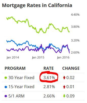 january rates