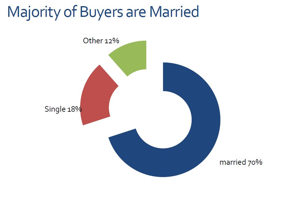 home buyer survey2