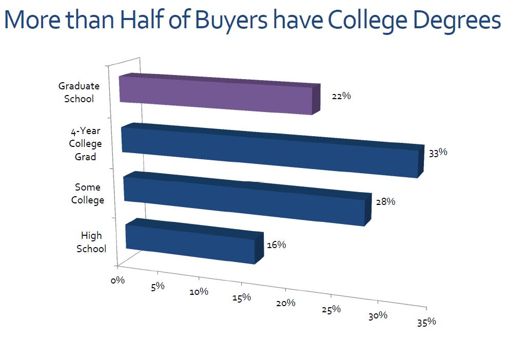 home buyer survey3