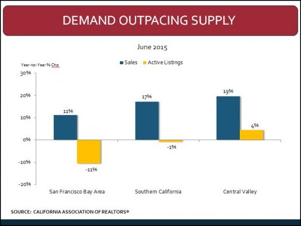 Demand-2015-07