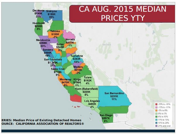 yty prices by county