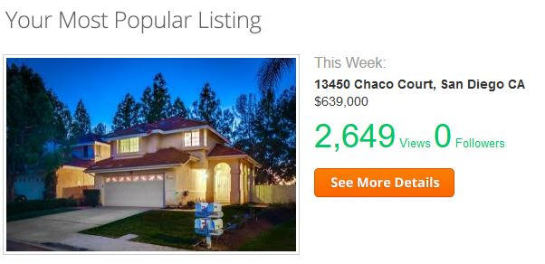Chaco stats on Trulia
