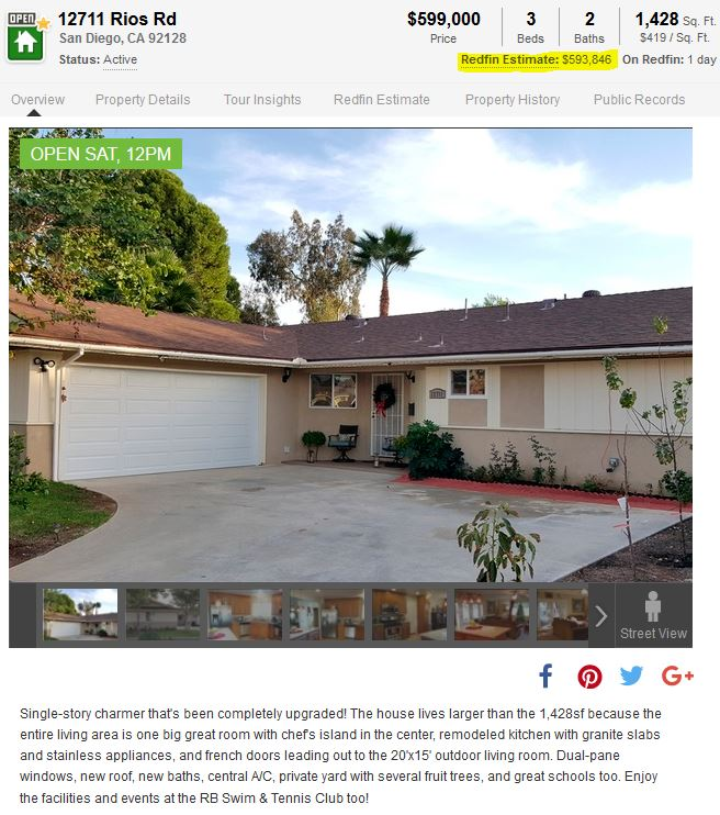 Rios Redfin estimate 3 hours after listing input