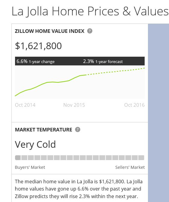 Zillow Archives Page 8 Of 8 Bubbleinfocom