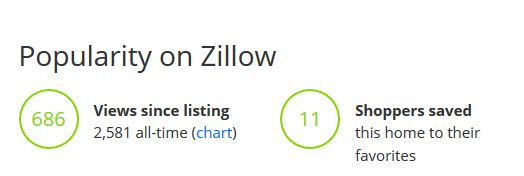 Zillow 686