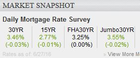 June 27 rates
