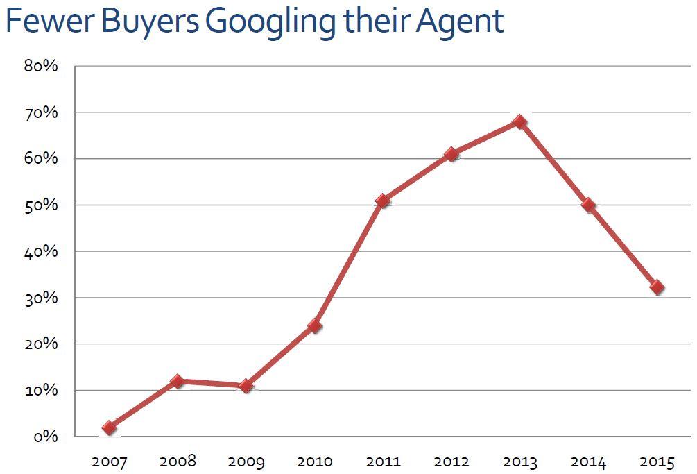home buyer survey1