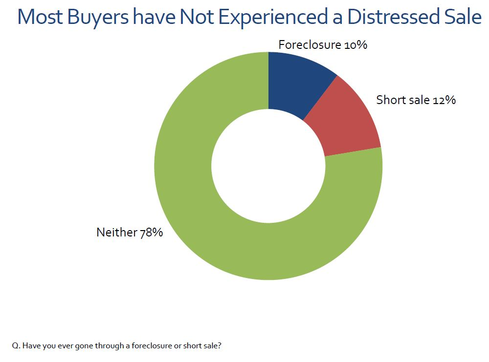 home buyer survey5