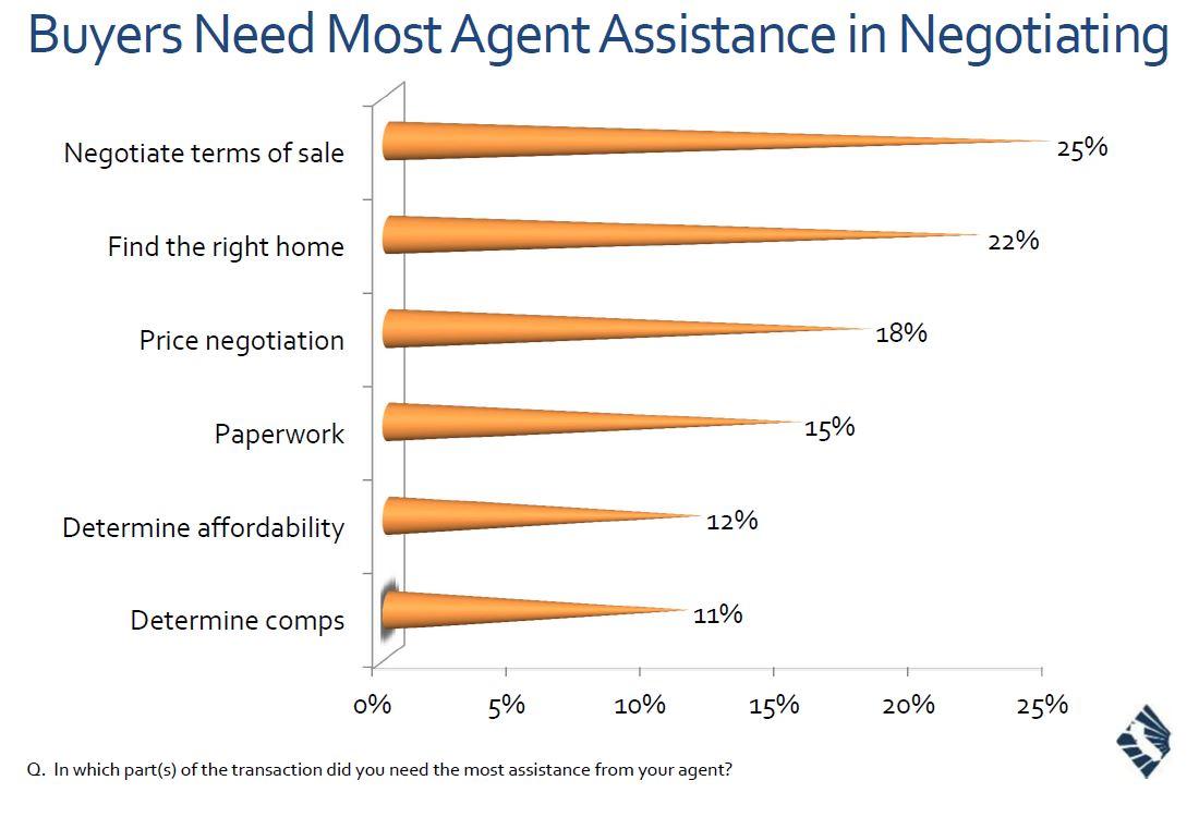 home buyer survey7