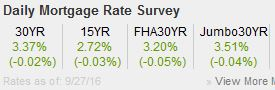 rates sept 27