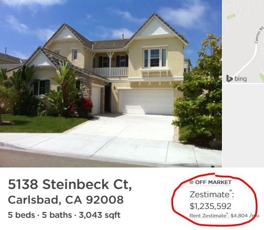 Admirable My New Listing In West Carlsbad Bubbleinfo Com Home Interior And Landscaping Ologienasavecom